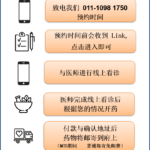 【FMCO线上问诊 预约 – 011-10981750】